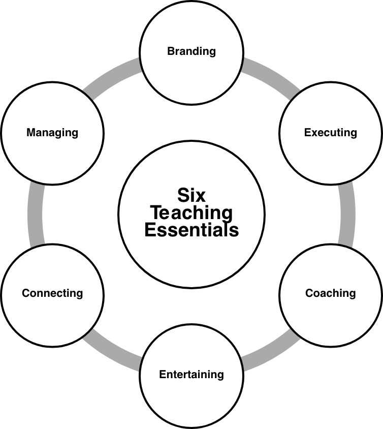 Six Teaching Essentials
